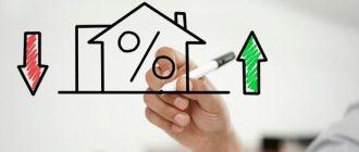 Возврат процентов по ипотеке: расчет и сроки.